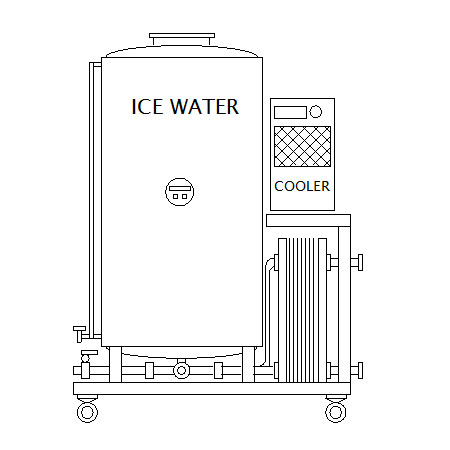 WCU-wort-cooling-unit