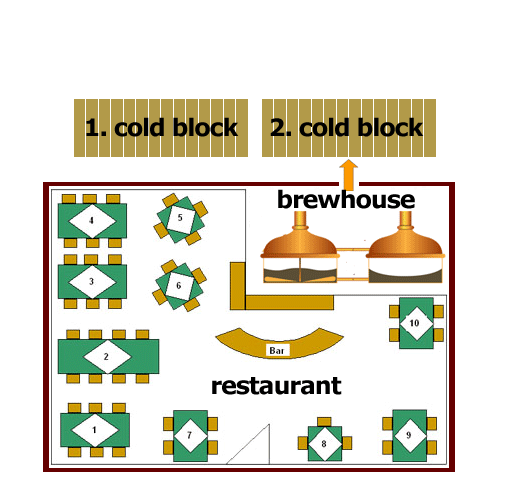 mobbeer-layout-2cbmbr-restaurant-06