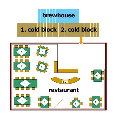 mobbeer-layout-bh2cbmbr-restaurant-05