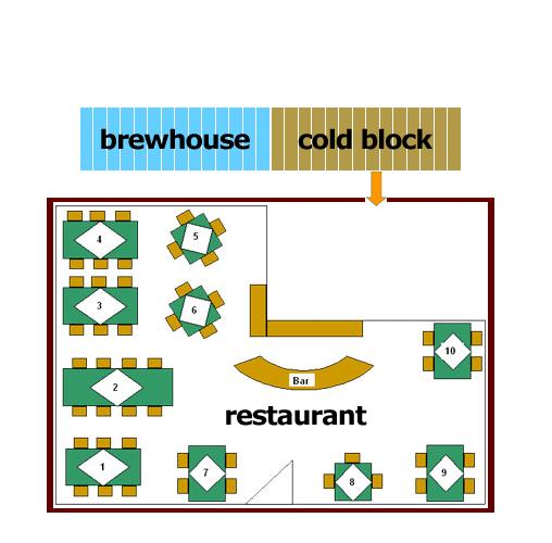 mobbeer-layout-bhcbmbr-restaurant-03