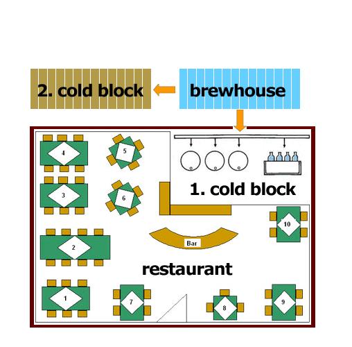 mobbeer-layout-bhcbmbr-restaurant-07