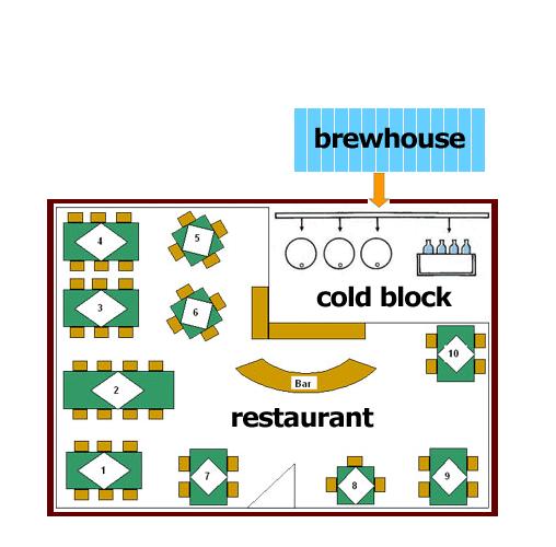 mobbeer-layout-bhmbr-restaurant-01