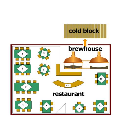 mobbeer-layout-cbmbr-restaurant-02