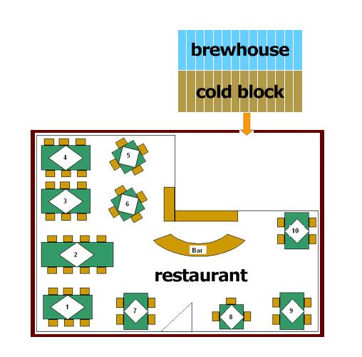 mobbeer-layout-cbmbr-restaurant-04