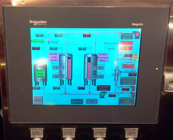 Central control system for microbrewery Breworx