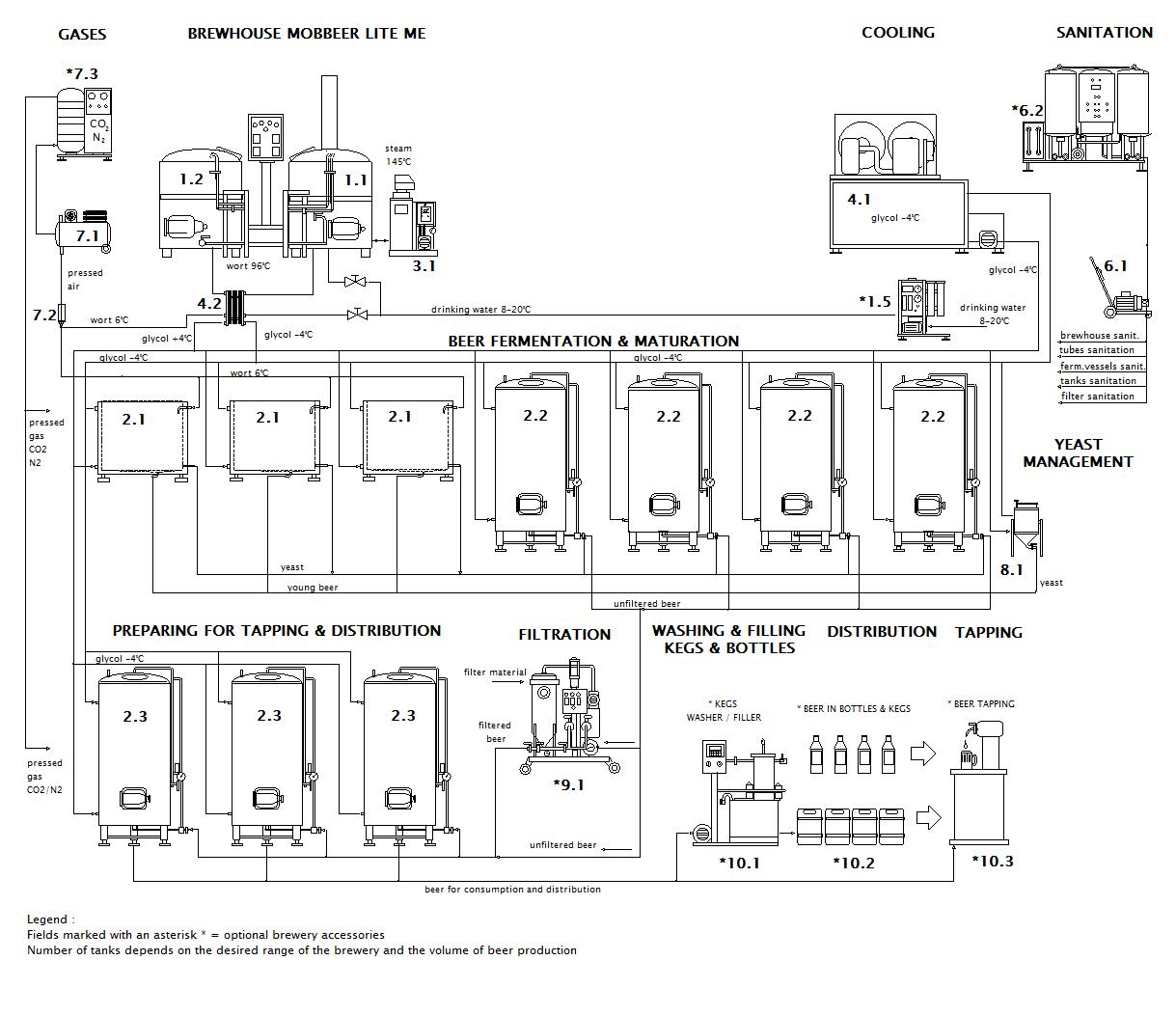 scheme-mbr-liteme-of-001-en
