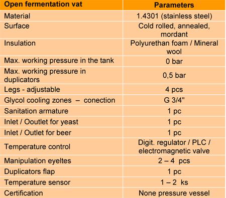 tab-open-fermentation-vats-1