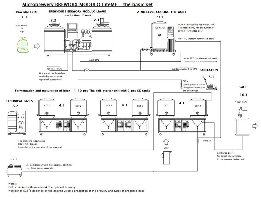Scheme-mp-bwx-modulo-liteme-500mc-001-900
