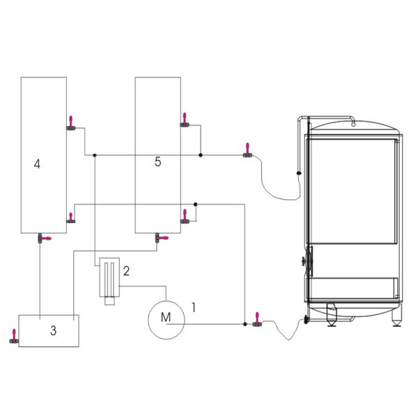 Cip process for the brewing tank