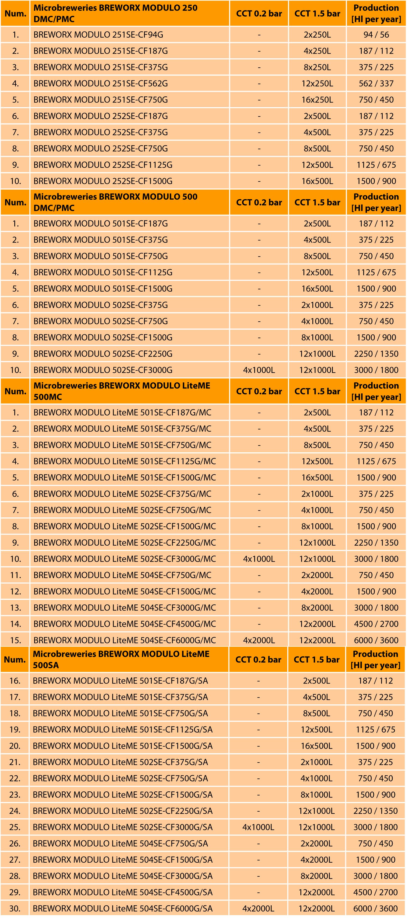 breworx-modulo-configurations-tab-en