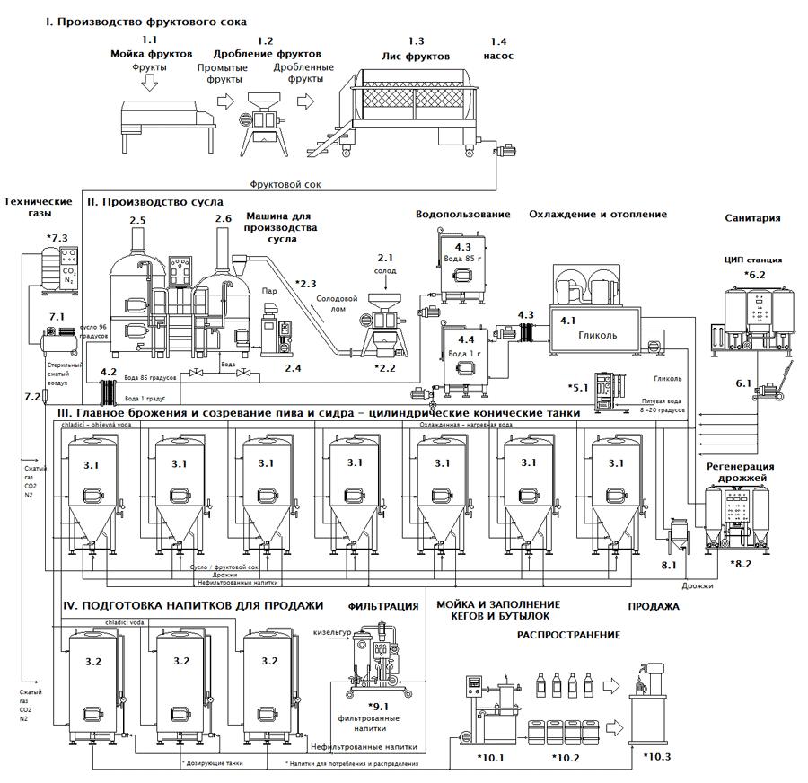 blokove-schema-becider-profi-ru-001-900