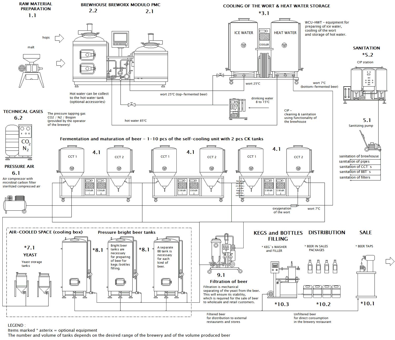 blokove-schema-mp-bwx-modulo-pmc-001-rozsireny-1500-EN