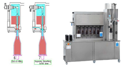 bottle-filling-machines-280x143