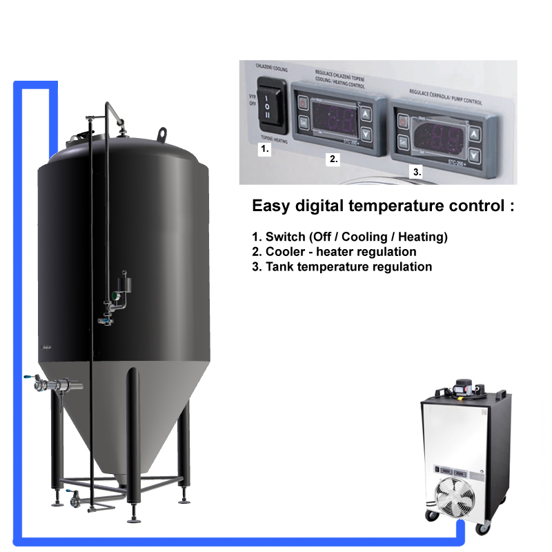 CFS single tank temperature cooling control system