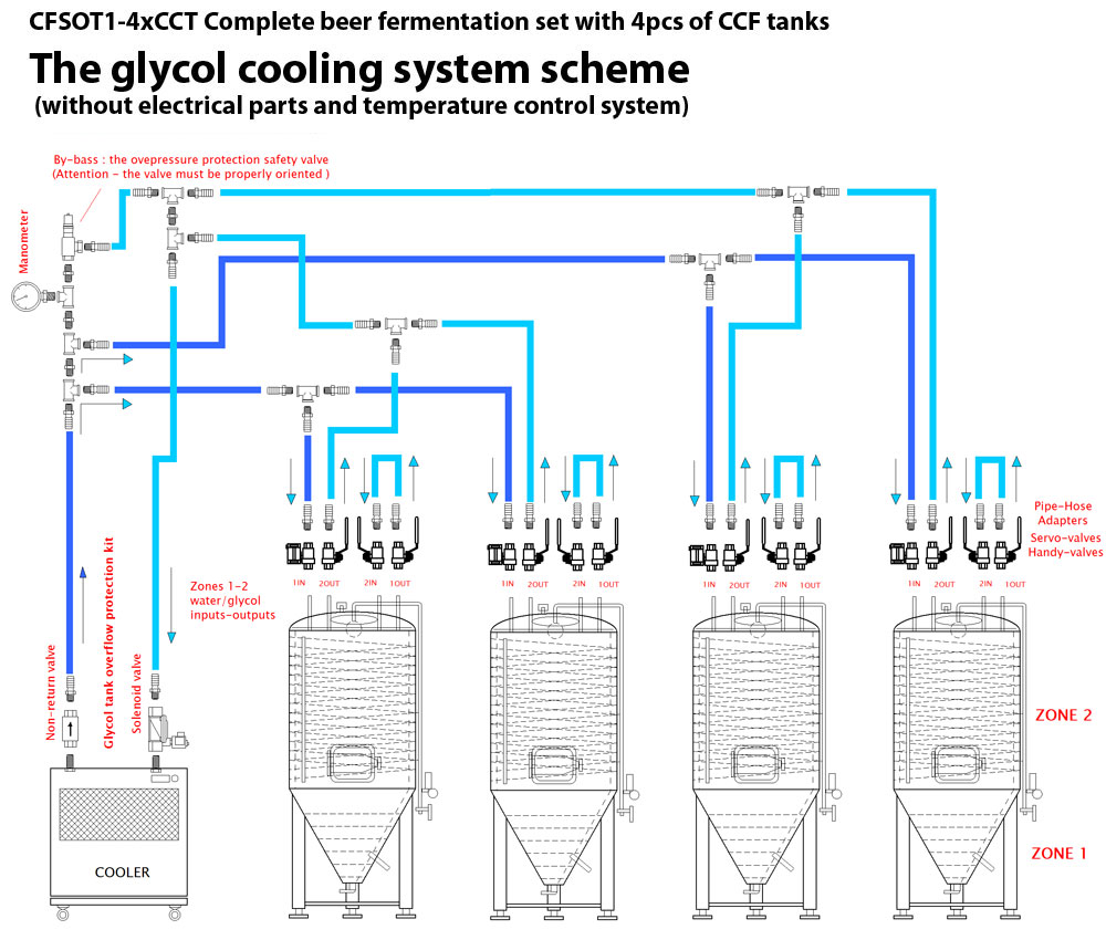 glycol system piping diagrams indoor wood boiler piping diagrams