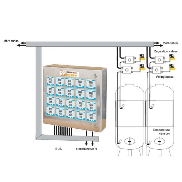 Обладнання для охолодження пива в резервуарах і охолодження сусла.