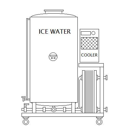 WCU-wort-cooling-unit