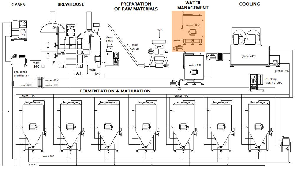 hwt  u2013 hot water tank