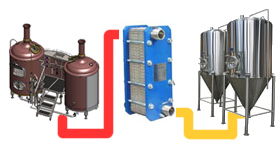 cold wort system 280x143 - Components and equipment for production of beer and cider