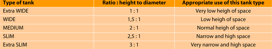 maturation-tanks-1p-ver-product-line-tab