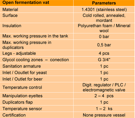 Ofv Open Fermentations Vats Technical Parameters Cbs