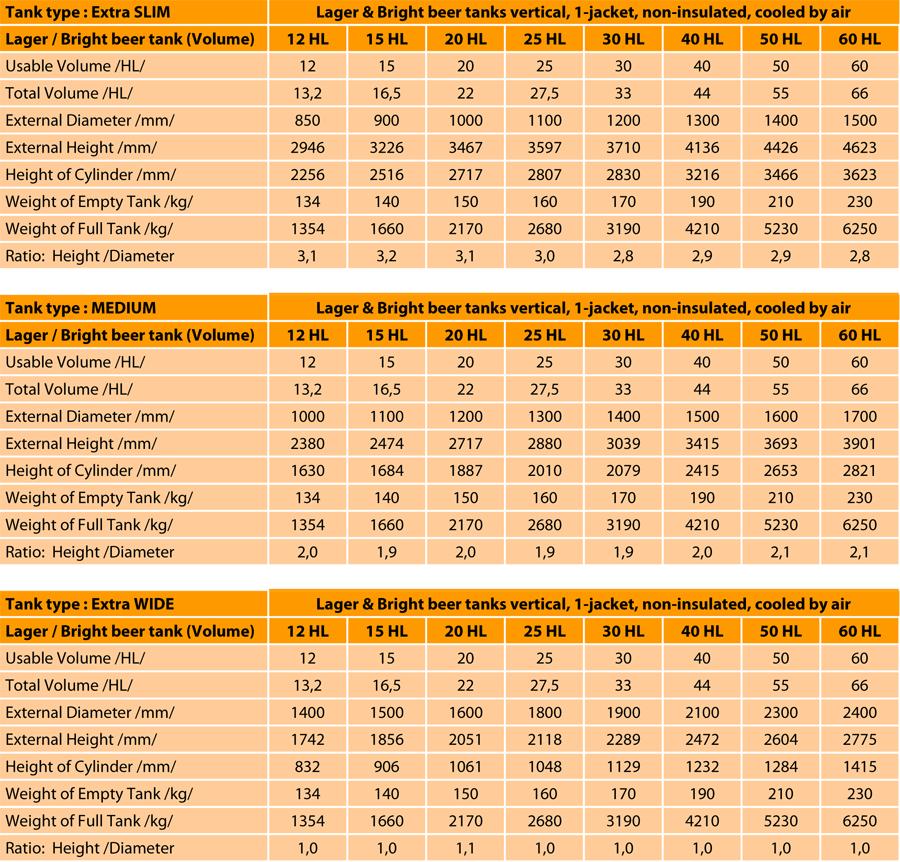 maturation-tanks-1p-ver-002