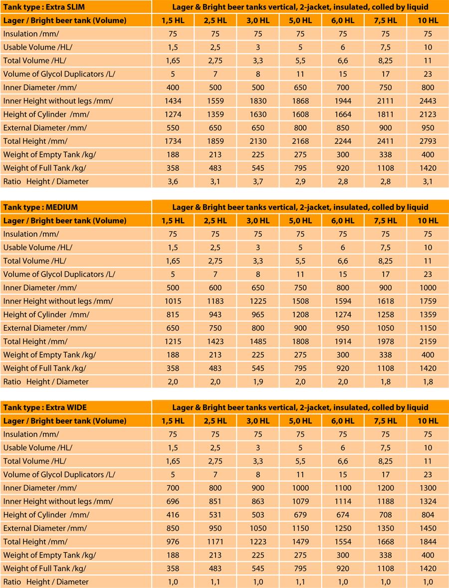 maturation-tanks-2p-ver-001