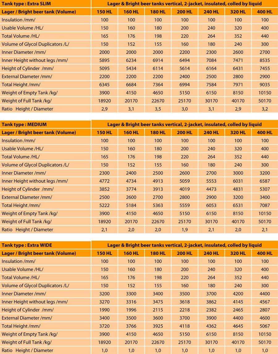 maturation-tanks-2p-ver-004