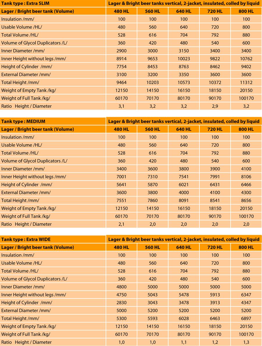 maturation-tanks-2p-ver-005