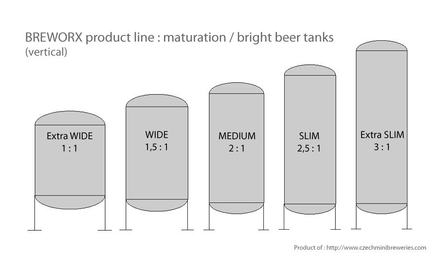 maturation-tanks-breworx-product-line