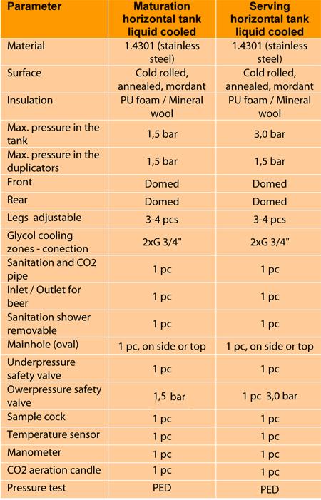 tab-maturation-tanks-horiz-liq-01