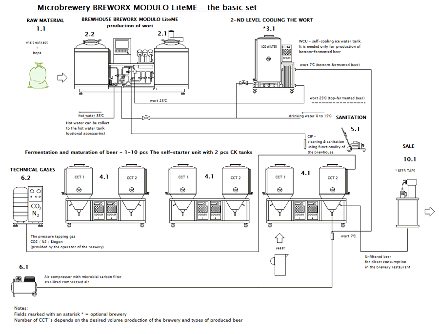 Skema-mp-bwx-modulo-liteme-500mc-001-900