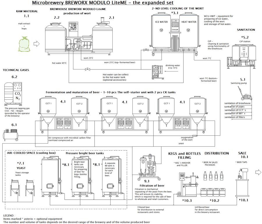 Skema-mp-bwx-modulo-liteme-500mc-002-rozsireny-900