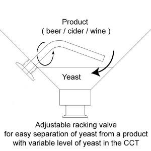 Прилагодлив-cct-recking-valve-scheme-шема