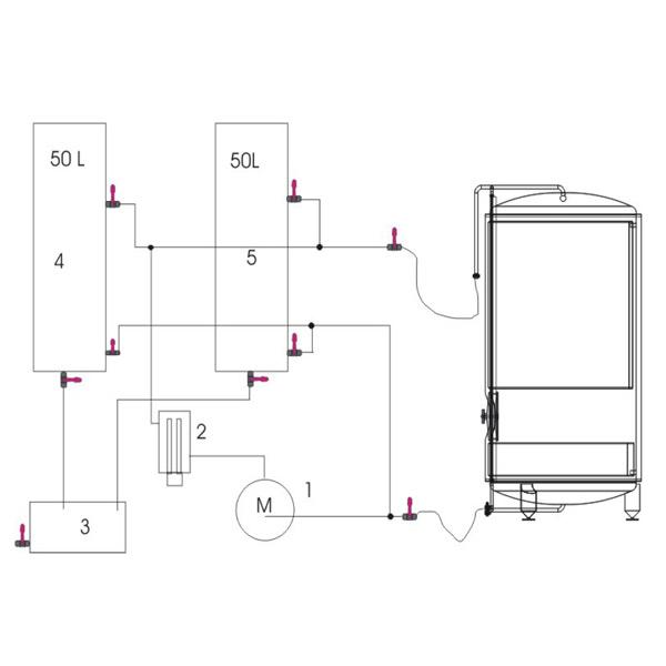 Breworx CIP proces diagram