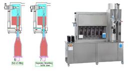 bottle-filling-machines-280x143