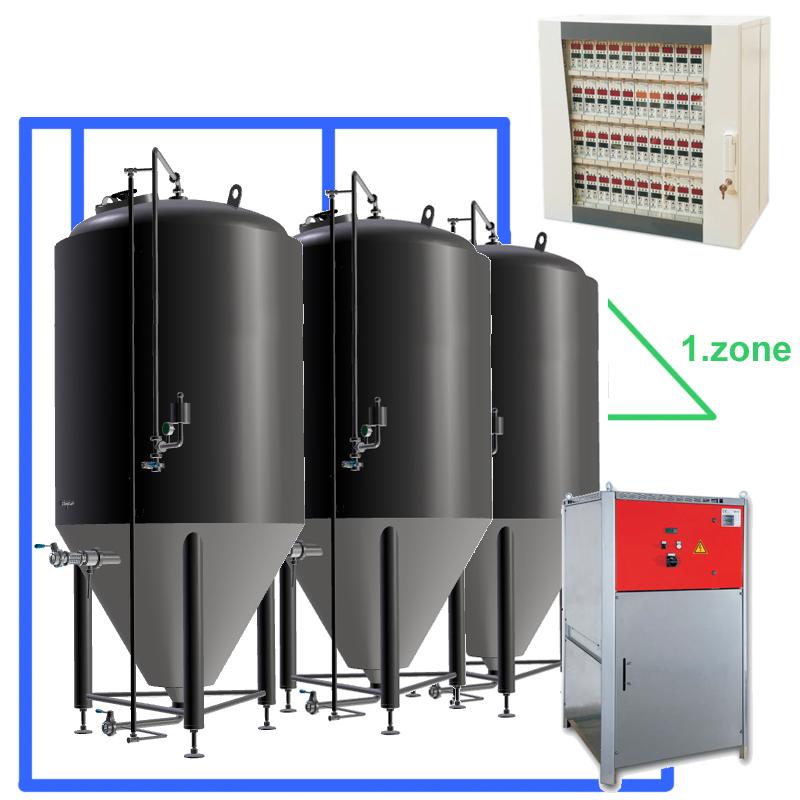 CBFSCC-1Z-04-Комплетна-пиво-ферментација-сетови-централно-кабинет