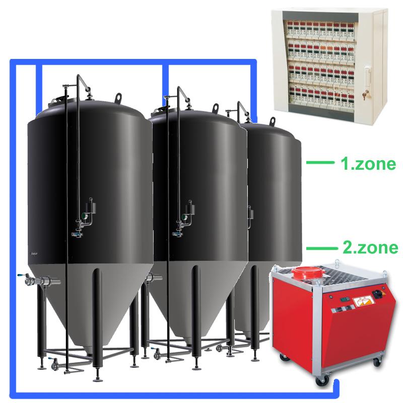 CBFSCC-2Z-03-Complete-beer-fermentation-sets-central-cabinet