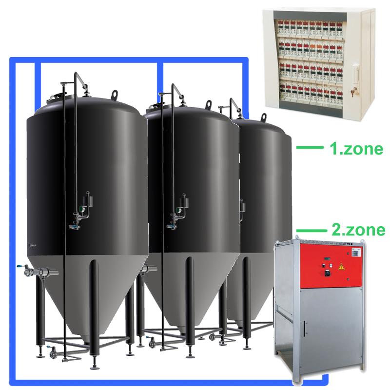 CBFSCC-2Z-05-Комплетна-пиво-ферментација-сетови-централно-кабинет