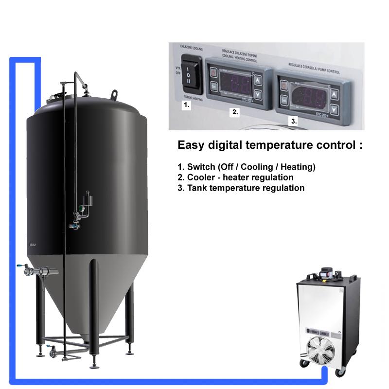 CBFSOT-CBFSOT-1xCCT1000-Комплетна-пиво-ферментација-поставува-на-тенк-контролери