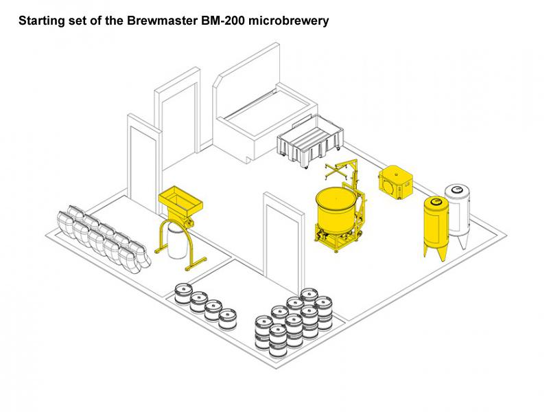 Starting-set-brewmaster-bm-200