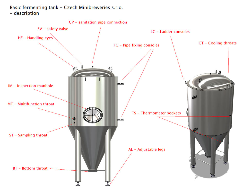 CCTM basic tank picture description - CCTM | Modular cylindrically-conical tanks (modular beer fermenters)