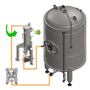 Оборудование для заключительных операций с сидром перед его наполнением в пакеты продаж
