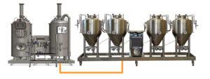 Pivovary Breworx Modulo - modulární systém pro výrobu piva