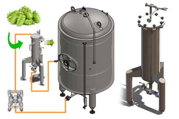 Equipment for extraction of aromatic active substances from hops into cold beer
