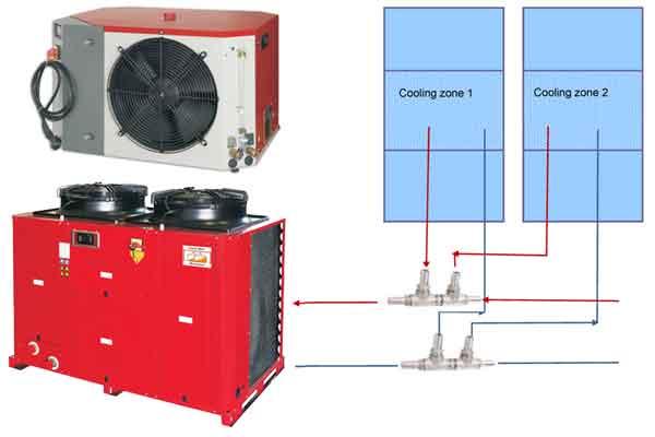 Zařízení pro chlazení vzduchu, nádrže. mladina, výrobky v systému výroby nápojů