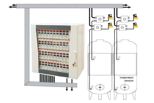Měřicí a kontrolní systémy pro proces vaření piva a fermentace piva