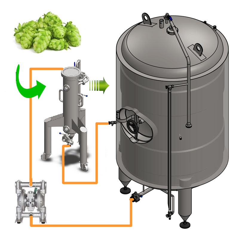 Equipment to cold hopping of beer
