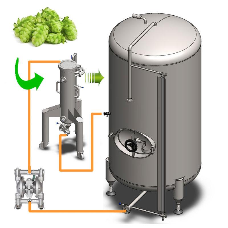 Sady extrakce chmele s neizolovanými pivními nádržemi
