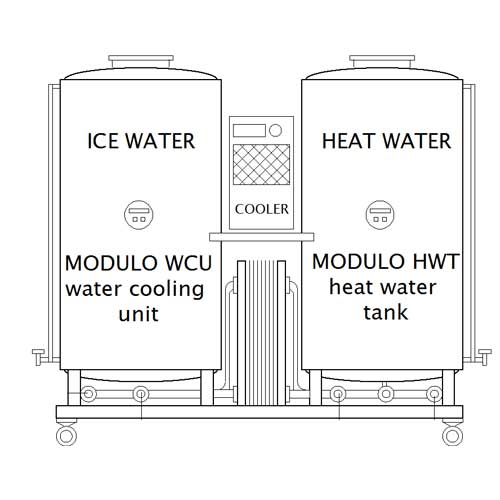 Compact wort cooling and aeration units